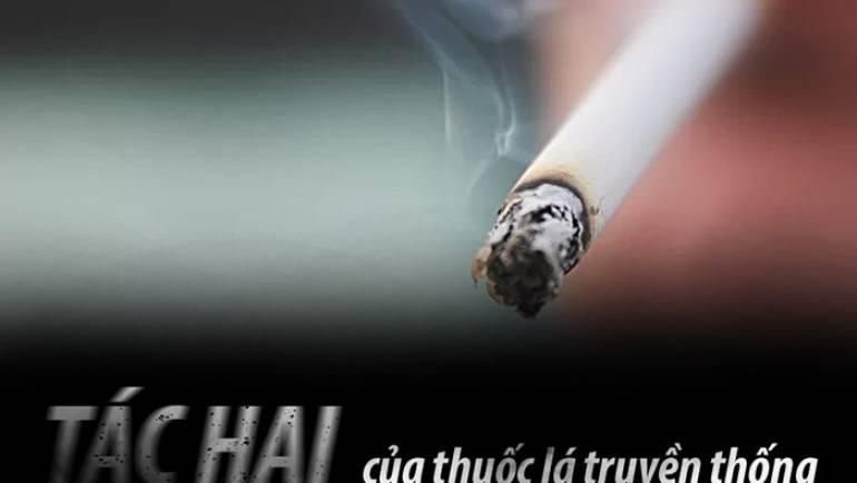 Cách bỏ thuốc lá hiệu quả và khoa học nhất 2018